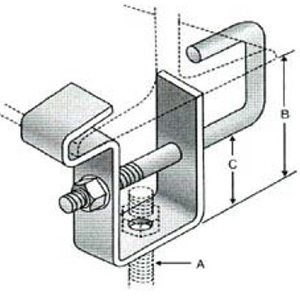 Series 730 Adjustable Steel Beam Clamp